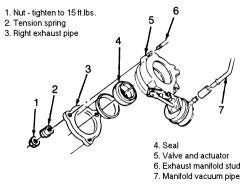 Chevy 2 8l V6 Engine Carburetor Chevy 2.8 V6 Timing Wiring