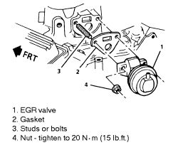 Gm Obd Ii Wiring Diagram, Gm, Free Engine Image For User