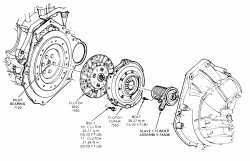 How do you replace a clutch in a 1994 F-150 2wd?