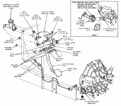 Diagram Of Chevy Clutch Slave Cylinder, Diagram, Free