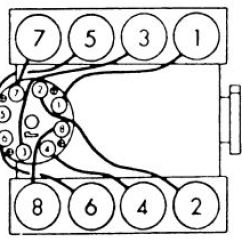 Chevy Hei Distributor Wiring Diagram 1994 Harley Sportster | Repair Guides Firing Orders Autozone.com