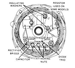 Engine Overhaul Procedure Engine Rebuild Guide Wiring