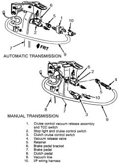 Gm Cruise Control Switch, Gm, Free Engine Image For User