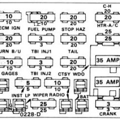 1983 Toyota Pickup Wiring Diagram Electrical Diagrams And Symbols | Repair Guides Lighting Fuse Block Autozone.com