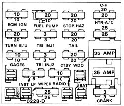 | Repair Guides | Lighting | Fuse Block | AutoZone