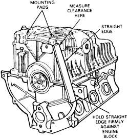 1993 GMC Truck K1500 1/2 ton P/U 4WD 5.7L TBI OHV 8cyl