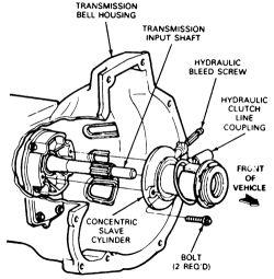   Repair Guides   Clutch   Slave (actuator) Cylinder   AutoZone