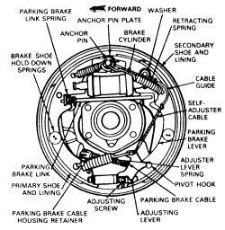 Wiring Diagram: 10 Ford Ranger Drum Brake Diagram