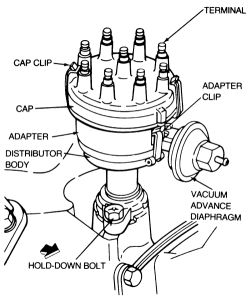 4 Pin Hei Ignition Module Diagram, 4, Free Engine Image