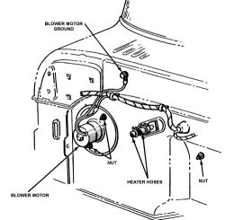 Ignition Wiring Diagram For 1985 Jeep Cj7, Ignition, Free