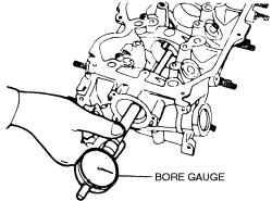 Honda B20b Wiring Harness Diagram, Honda, Get Free Image
