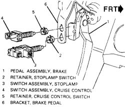67 El Camino Wiring Diagram Wipers Repair Guides Cruise Control Systems Electric
