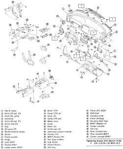 1998 subaru impreza wiring diagram fujitsu 10 car radio | repair guides interior instrument panel autozone.com