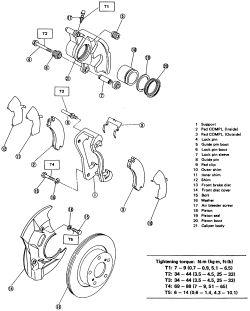 Subaru Svx Turbo Subaru Brat Turbo Wiring Diagram ~ Odicis
