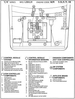 1998 Vw Beetle Fuse Box Location 1998 VW Beetle Fuel Pump