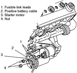 1997 3 1L LUMINA ENGINE DIAGRAMS - Auto Electrical Wiring ...