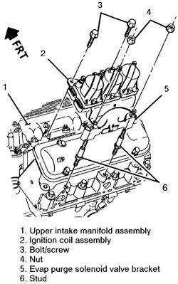 Pontiac 2 2 Engine Diagram Schematics Repair Guides Distributorless Ignition System