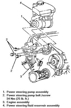2004 pontiac grand prix ignition wiring diagram fluorescent light replacement lens cover | repair guides power steering pump removal & installation autozone.com