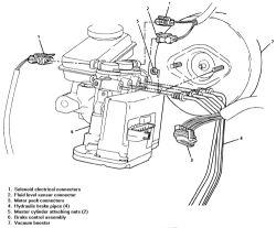 2001 pontiac grand am wiring diagram auto charging system   repair guides anti-lock brake hydraulic modulator/master cylinder assembly ...