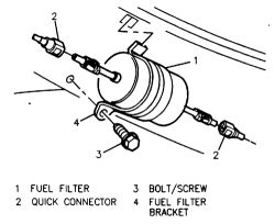 Lawn Mower Fuel Filter Direction Of Flow, Lawn, Free