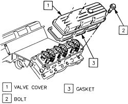 Service manual [1992 Buick Park Avenue Timing Cover Gasket