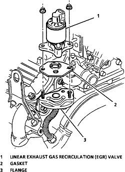 2000 Buick Century Power Window Diagram, 2000, Free Engine