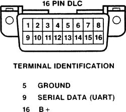 Buick Regal Obd2 Wiring Diagram Repair Guides Components Amp Systems Assembly Line