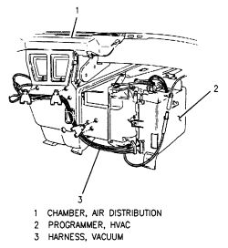 How to replace 1989 bonneville heater core