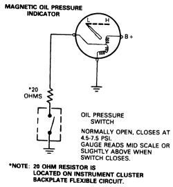 schematics and diagrams: Oil Pressure Sender and Switch