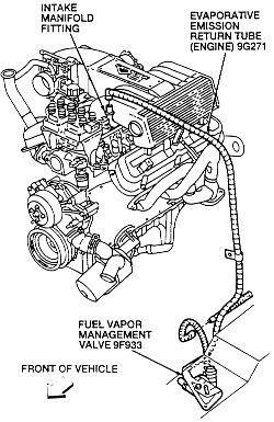 | Repair Guides | Emission Controls | Evaporative Emission