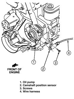 96 accord distributor wiring diagram red arc dual battery isolator 1999 ford ranger: 4.0 l engine starts bucking..rpm..check light