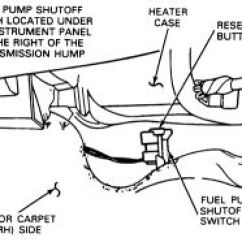 Volvo Wiring Diagram Color Codes Les Paul Diagrams | Repair Guides Gasoline Fuel Injection Systems Inertia Shut-off Switch Autozone.com