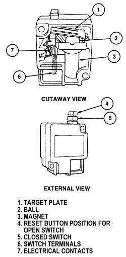 Wiring Diagram Repair Guides Gasoline Fuel Injection Systems