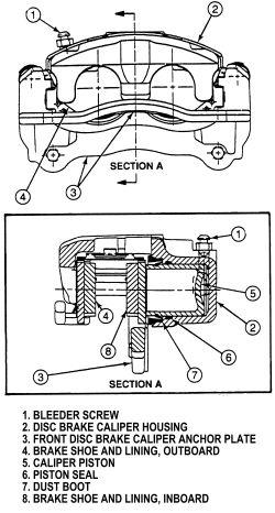 1993 Chevrolet Truck S10 Blazer 2WD 4.3L FI OHV 6cyl