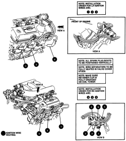 HowToRepairGuide.com: How to Test and replace Spark Plug