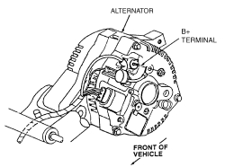 HowToRepairGuide.com: How to replace Alternator on Ford