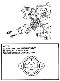HowToRepairGuide.com: How to replace thermostat on Ford