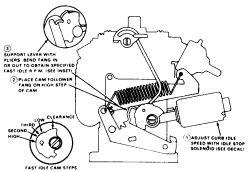 Weber 4 Barrel Carburetor Diagram Weber Carburetor History