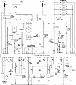 1986 Ford Bronco Ii Fuse Box Diagram 1986 Ford Bronco II