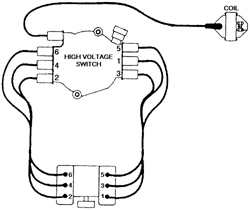 chevy 305 firing order diagram control 4 switch wiring | repair guides orders autozone.com