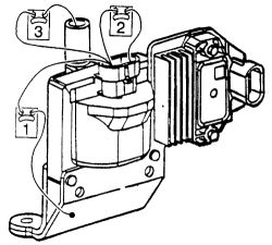 Ignition Coil Location On 2000 Chevy Blazer 2000 Chevy