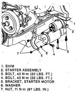 10 pickup: Extended cab..Standard transmission, 4 cylinder