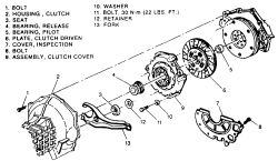 94 Chevy: replacing the throw out bearing..ton..V
