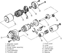 Saab 900 Ignition Switch Wiring Diagram Starter Solenoid
