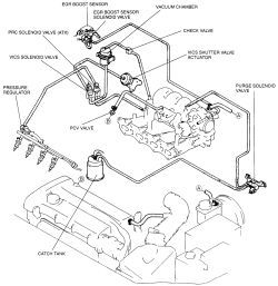 1997 Ford 5 8 Engine Diagram, 1997, Free Engine Image For