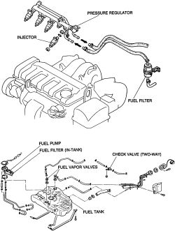 2002 ford taurus wiring diagram 2003 mustang repair guides gasoline fuel injection system relieving click image to see an enlarged view
