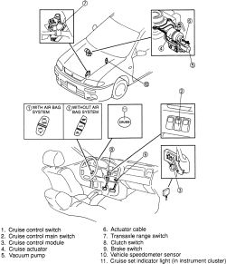 1999 Plymouth Neon Wiring Diagram Horn Wiring Diagram