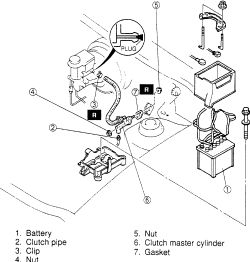 1994 Mazda Navajo Clutch Master Cylinder Wiring Diagrams