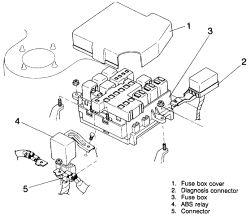 2010 Civic Fuse Box Diagram 92 Civic Fuse Diagram Wiring