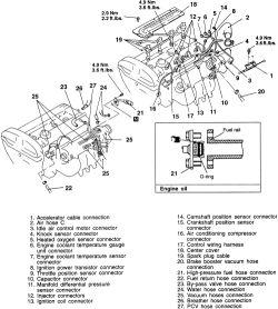 2002 Mitsubishi Galant Crank Sensor Location, 2002, Free